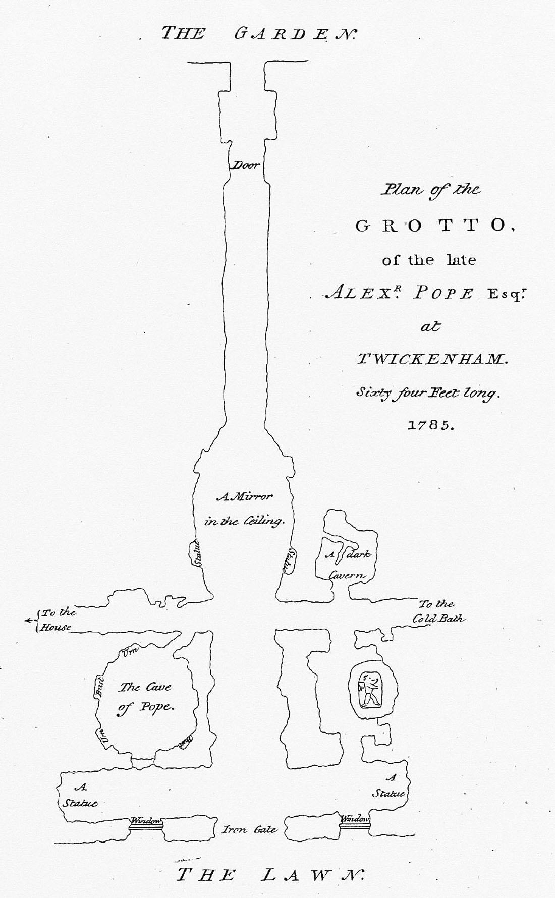 Samuel Lewis's 1785 Plan